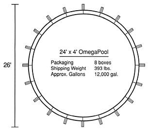 Omega_24