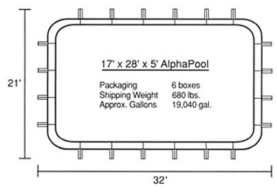 alpha_17x28